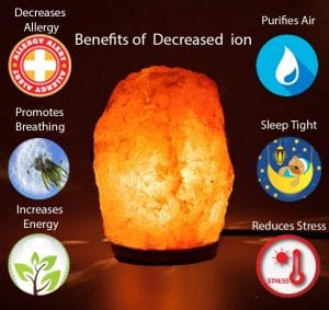HemingWeigh Natural Himalayan Salt Lamp- 2 Pack