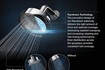 Kohler Shower Heads