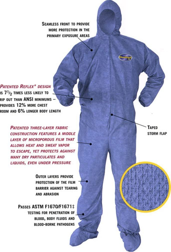 Kleenguard A60 Protective Coverall Suit