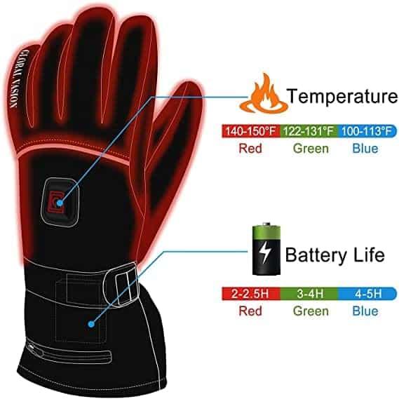 HEAT WARMER Winter Rechargeable Battery Heated Gloves